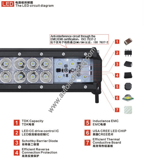 Led Light Wiring Diagram Wiring Diagram Of Led Projector Light Royal